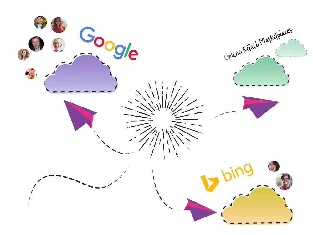 real verified retail reviews for google and bing