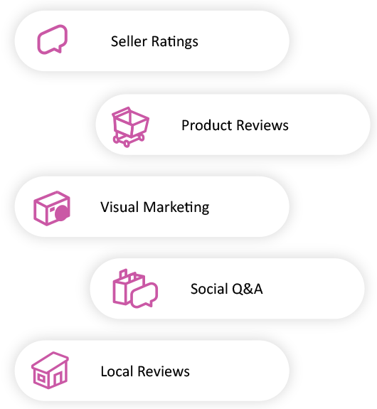 convert customers to sales using ratings and reviews