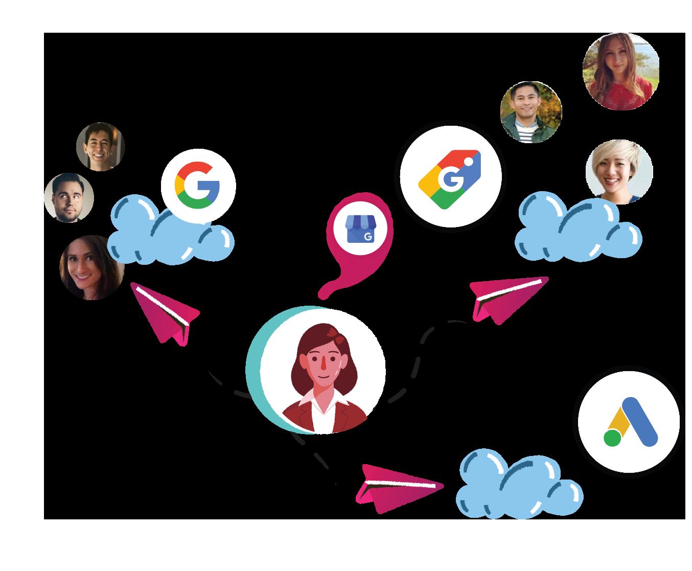 google customer journey and syndication